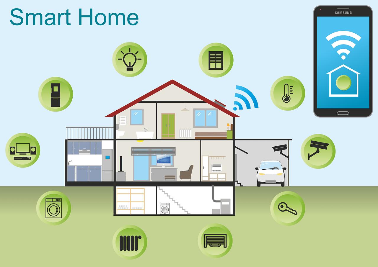 Inteligentny dom jednorodzinny